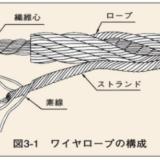 ワイヤロープ断面図