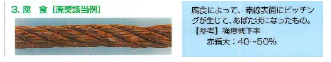 ワイヤーロープ点検腐食